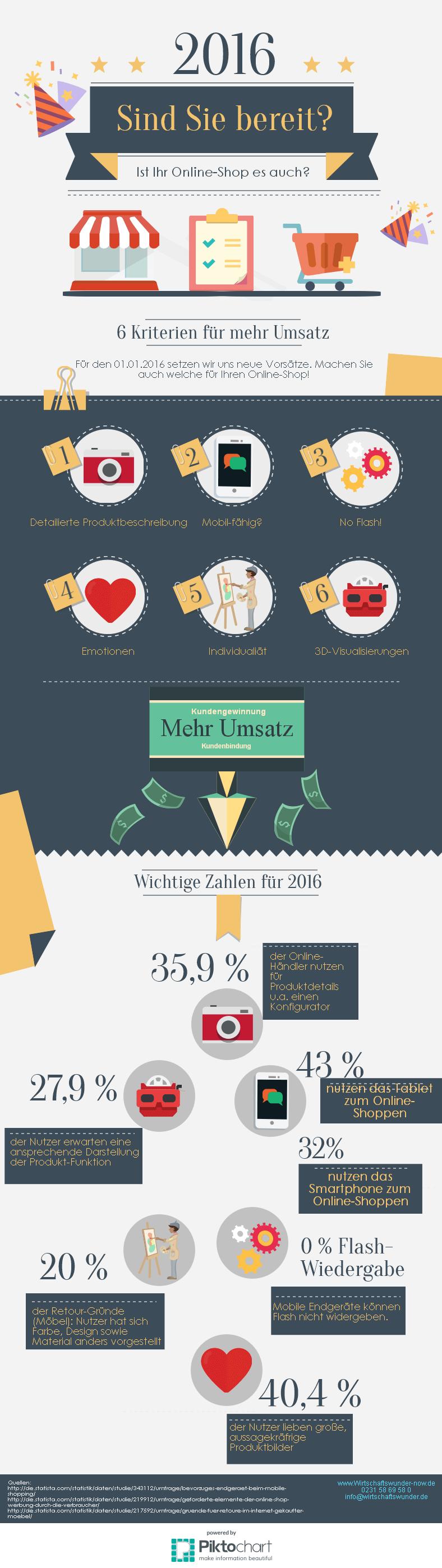 Umsatz-fördern-Online-Shop-Kriterien-2016_Wirtschaftwunder